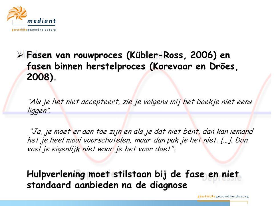 """ Fasen van rouwproces (Kübler-Ross, 2006) en fasen binnen herstelproces (Korevaar en Dröes, 2008). """"Als je het niet accepteert, zie je volgens mij he"""