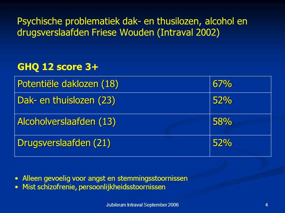 4Jubileum Intraval September 2006 Psychische problematiek dak- en thusilozen, alcohol en drugsverslaafden Friese Wouden (Intraval 2002) Potentiële daklozen (18) 67% Dak- en thuislozen (23) 52% Alcoholverslaafden (13) 58% Drugsverslaafden (21) 52% GHQ 12 score 3+ Alleen gevoelig voor angst en stemmingsstoornissen Mist schizofrenie, persoonlijkheidsstoornissen