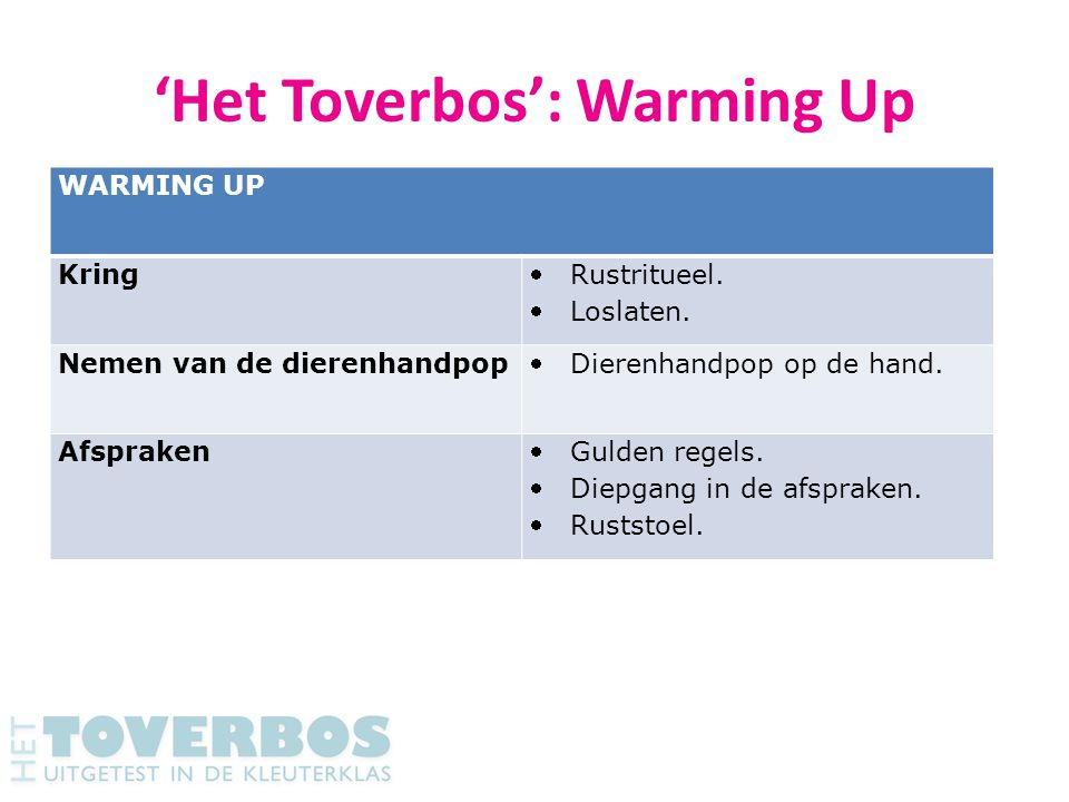 'Het Toverbos': Warming Up WARMING UP Kring Rustritueel. Loslaten. Nemen van de dierenhandpopDierenhandpop op de hand. AfsprakenGulden regels. Di