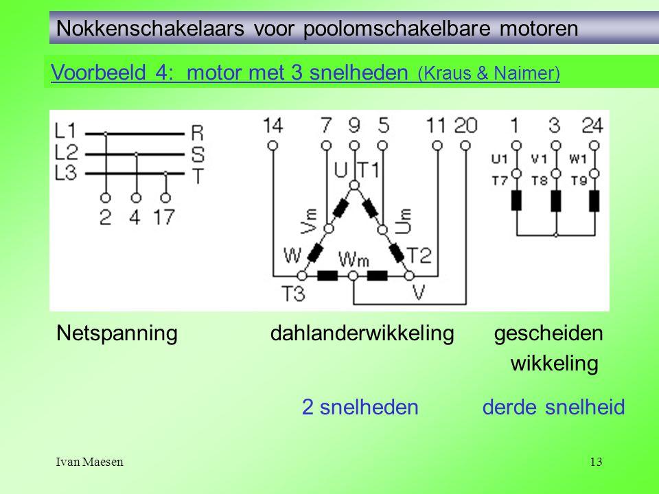 Ivan Maesen13 Voorbeeld 4: motor met 3 snelheden (Kraus & Naimer) Nokkenschakelaars voor poolomschakelbare motoren Netspanning dahlanderwikkeling gesc