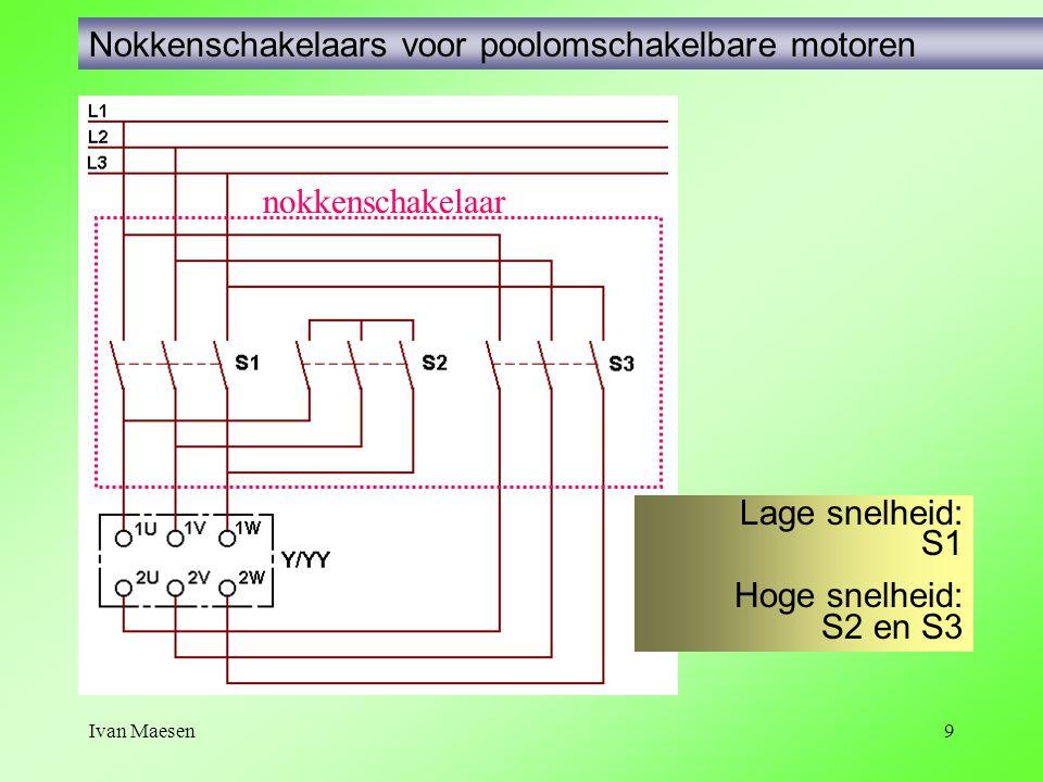 Ivan Maesen9 Nokkenschakelaars voor poolomschakelbare motoren Lage snelheid: S1 Hoge snelheid: S2 en S3 nokkenschakelaar