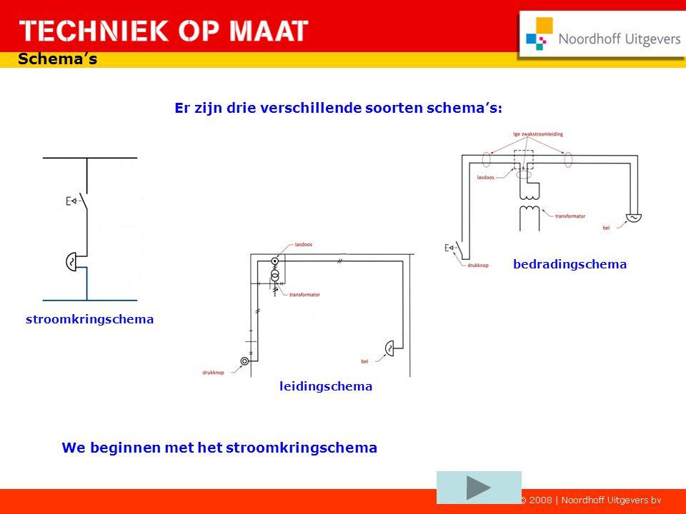 We beginnen met het stroomkringschema Schema's leidingschema bedradingschema stroomkringschema Er zijn drie verschillende soorten schema's: