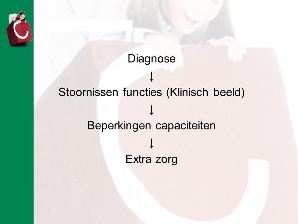 Diagnose ↓ Stoornissen functies (Klinisch beeld) ↓ Beperkingen capaciteiten ↓ Extra zorg