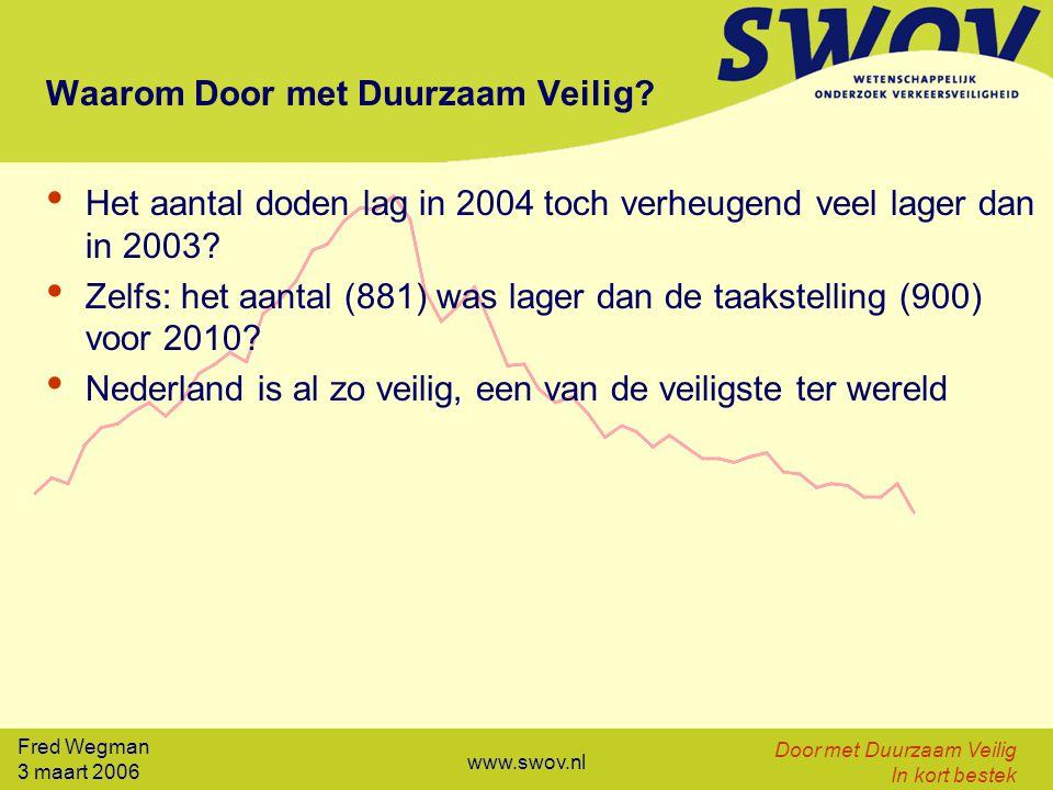Fred Wegman 3 maart 2006 Door met Duurzaam Veilig In kort bestek www.swov.nl Waarom Door met Duurzaam Veilig? Het aantal doden lag in 2004 toch verheu