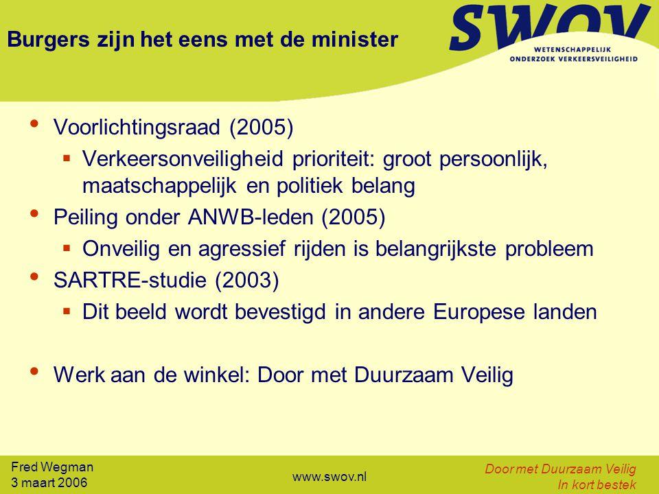Fred Wegman 3 maart 2006 Door met Duurzaam Veilig In kort bestek www.swov.nl Burgers zijn het eens met de minister Voorlichtingsraad (2005)  Verkeers