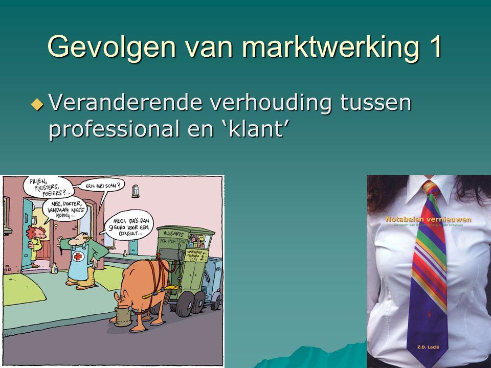 Gevolgen van marktwerking 1  Veranderende verhouding tussen professional en 'klant'