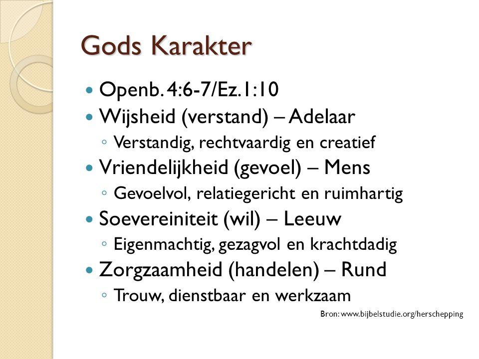 Gods Karakter Openb.
