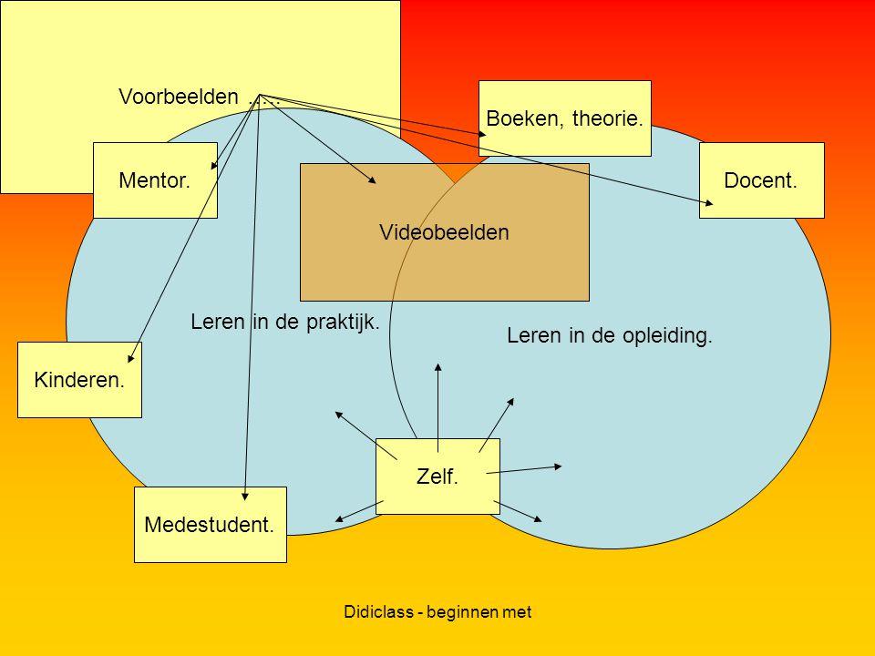 Didiclass - beginnen met Voorbeelden …..Leren in de praktijk.
