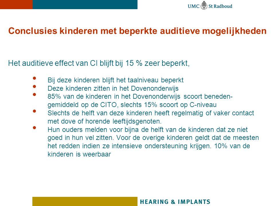 Conclusies kinderen met beperkte auditieve mogelijkheden Het auditieve effect van CI blijft bij 15 % zeer beperkt, Bij deze kinderen blijft het taalni