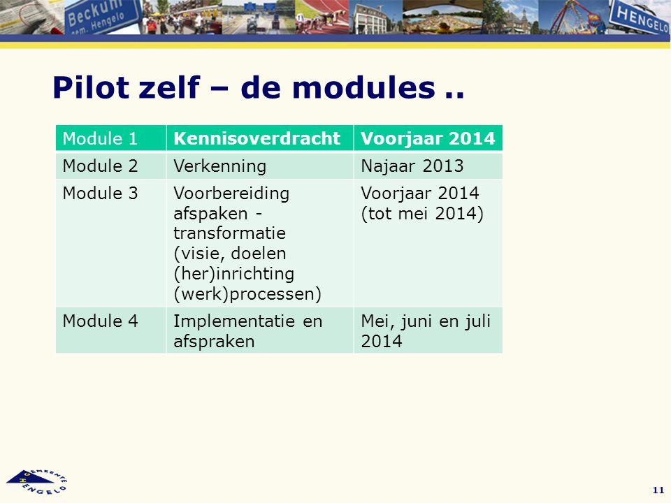 Pilot zelf – de modules.. 11 Module 1KennisoverdrachtVoorjaar 2014 Module 2VerkenningNajaar 2013 Module 3Voorbereiding afspaken - transformatie (visie