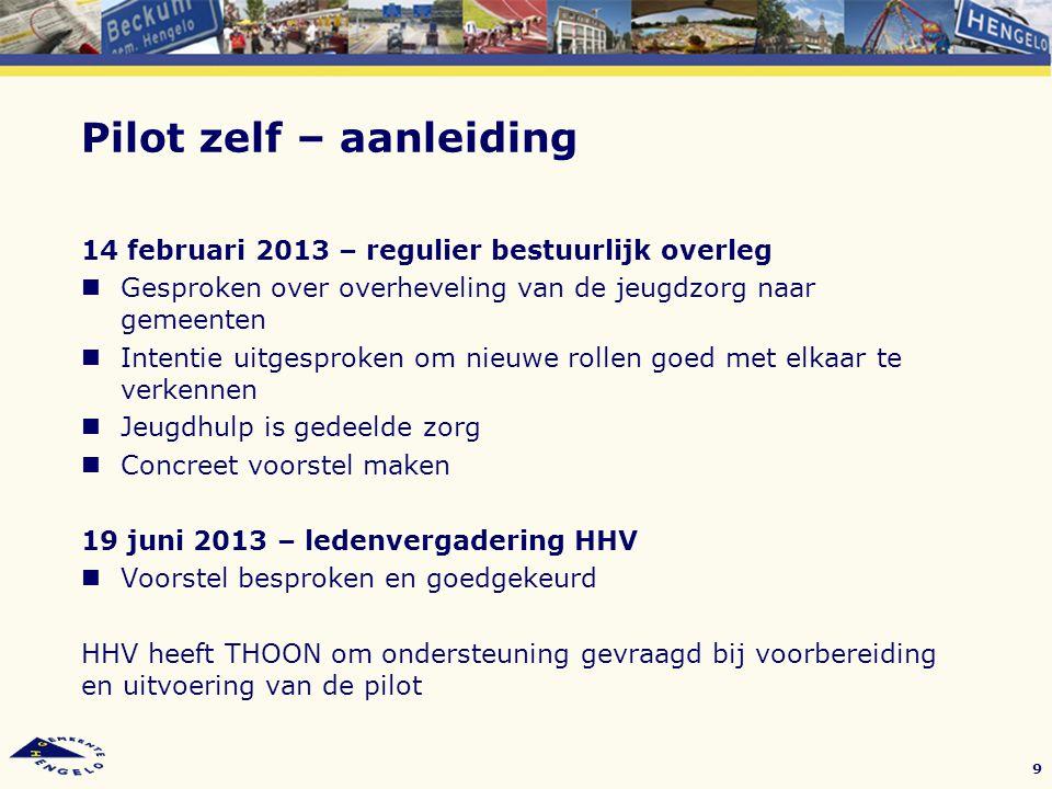 Pilot zelf – aanleiding 14 februari 2013 – regulier bestuurlijk overleg Gesproken over overheveling van de jeugdzorg naar gemeenten Intentie uitgespro