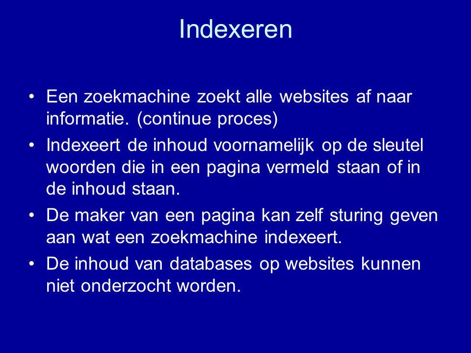 Indexeren Een zoekmachine zoekt alle websites af naar informatie.