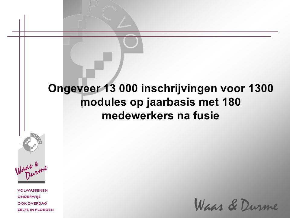 VOLWASSENEN ONDERWIJS OOK OVERDAG ZELFS IN PLOEGEN Waas & Durme Ongeveer 13 000 inschrijvingen voor 1300 modules op jaarbasis met 180 medewerkers na fusie