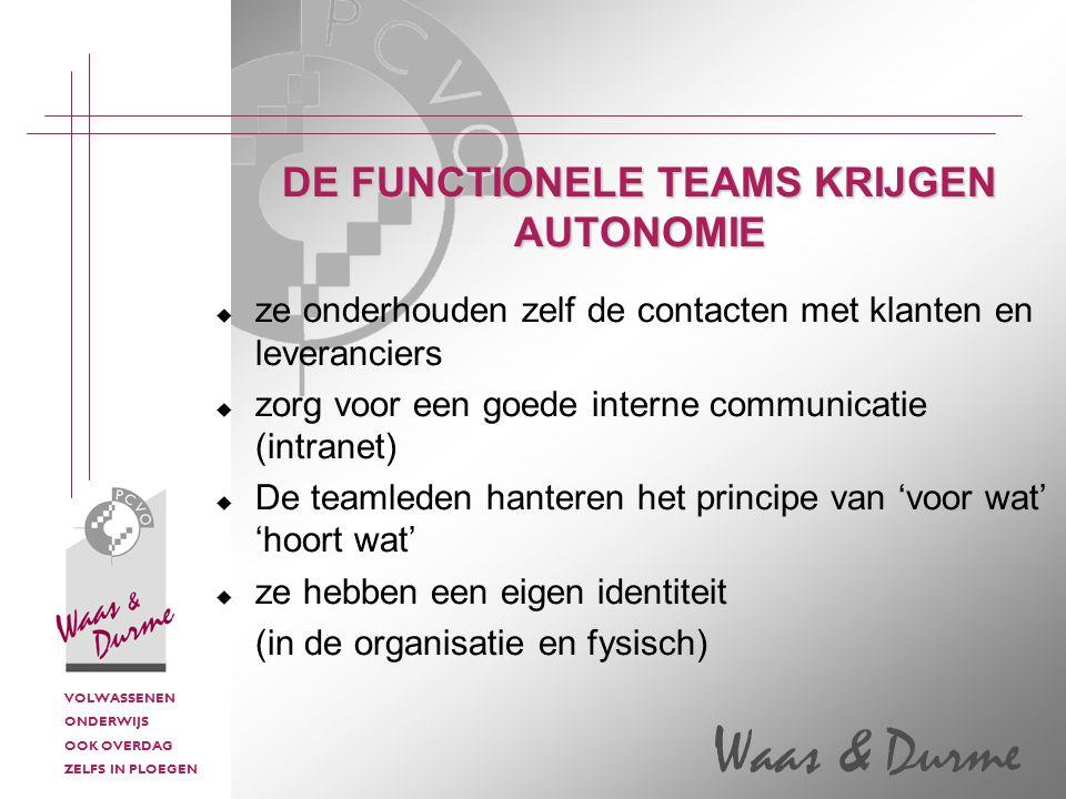 VOLWASSENEN ONDERWIJS OOK OVERDAG ZELFS IN PLOEGEN Waas & Durme  ze onderhouden zelf de contacten met klanten en leveranciers  zorg voor een goede interne communicatie (intranet)  De teamleden hanteren het principe van 'voor wat' 'hoort wat'  ze hebben een eigen identiteit (in de organisatie en fysisch) DE FUNCTIONELE TEAMS KRIJGEN AUTONOMIE