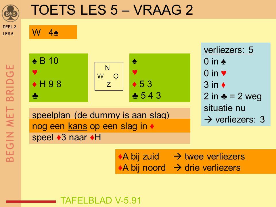 DEEL 2 LES 6 ♠ B 10 ♥ ♦ H 9 8 ♣ ♠ ♥ ♦ 5 3 ♣ 5 4 3 N W O Z TAFELBLAD V-5.91 speelplan (de dummy is aan slag) speel ♦3 naar ♦H nog een kans op een slag