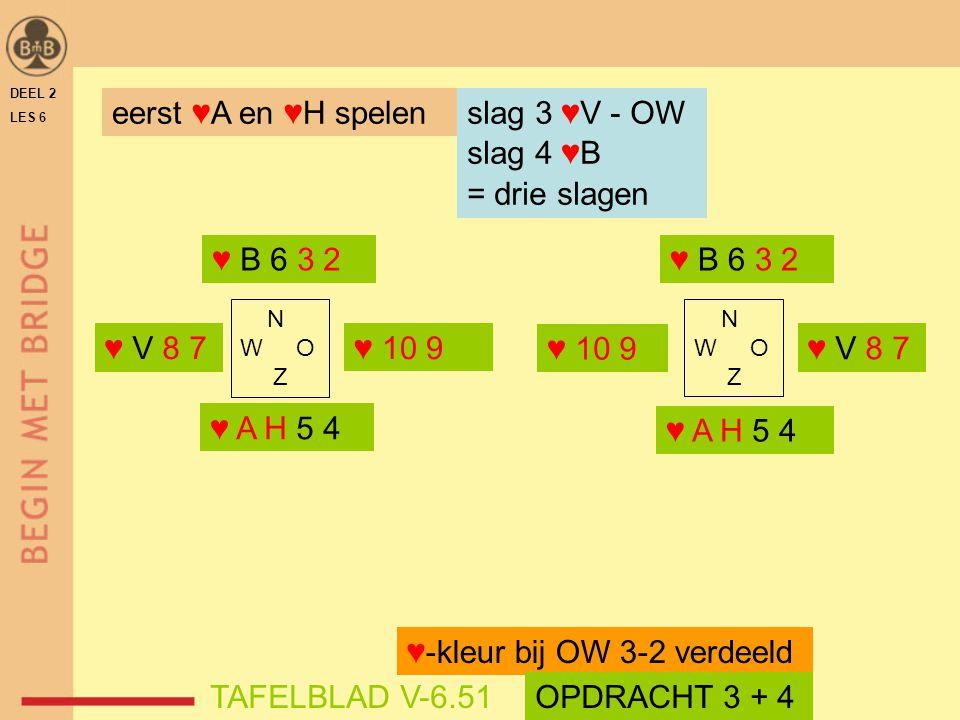 DEEL 2 LES 6 N W O Z eerst ♥A en ♥H spelen ♥ B 6 3 2 ♥ A H 5 4 ♥-kleur bij OW 3-2 verdeeld slag 3 ♥V - OW slag 4 ♥B = drie slagen TAFELBLAD V-6.51OPDR