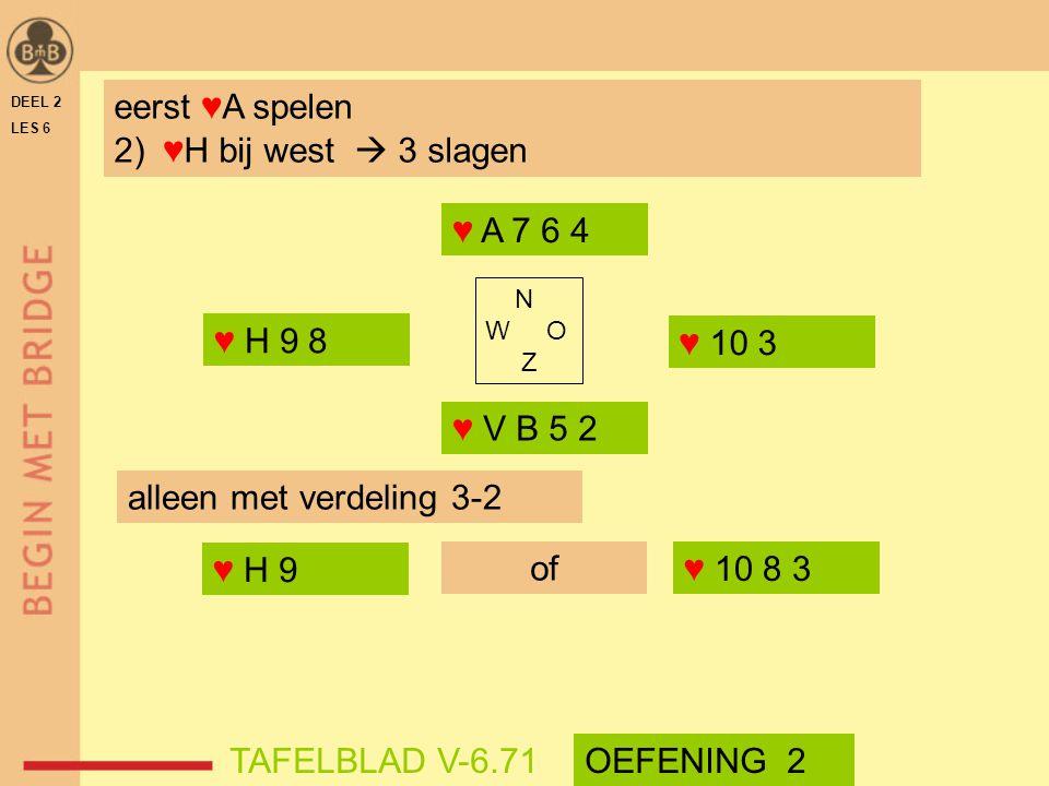 DEEL 2 LES 6 N W O Z ♥ A 7 6 4 ♥ V B 5 2 TAFELBLAD V-6.71OEFENING 2 eerst ♥A spelen 2) ♥H bij west  3 slagen alleen met verdeling 3-2 ♥ H 9 8 ♥ 10 3