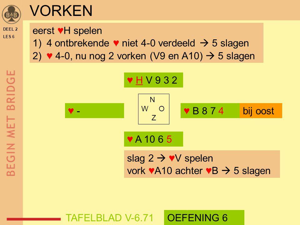 DEEL 2 LES 6 N W O Z eerst ♥H spelen 1) 4 ontbrekende ♥ niet 4-0 verdeeld  5 slagen 2) ♥ 4-0, nu nog 2 vorken (V9 en A10)  5 slagen ♥ H V 9 3 2 ♥ A