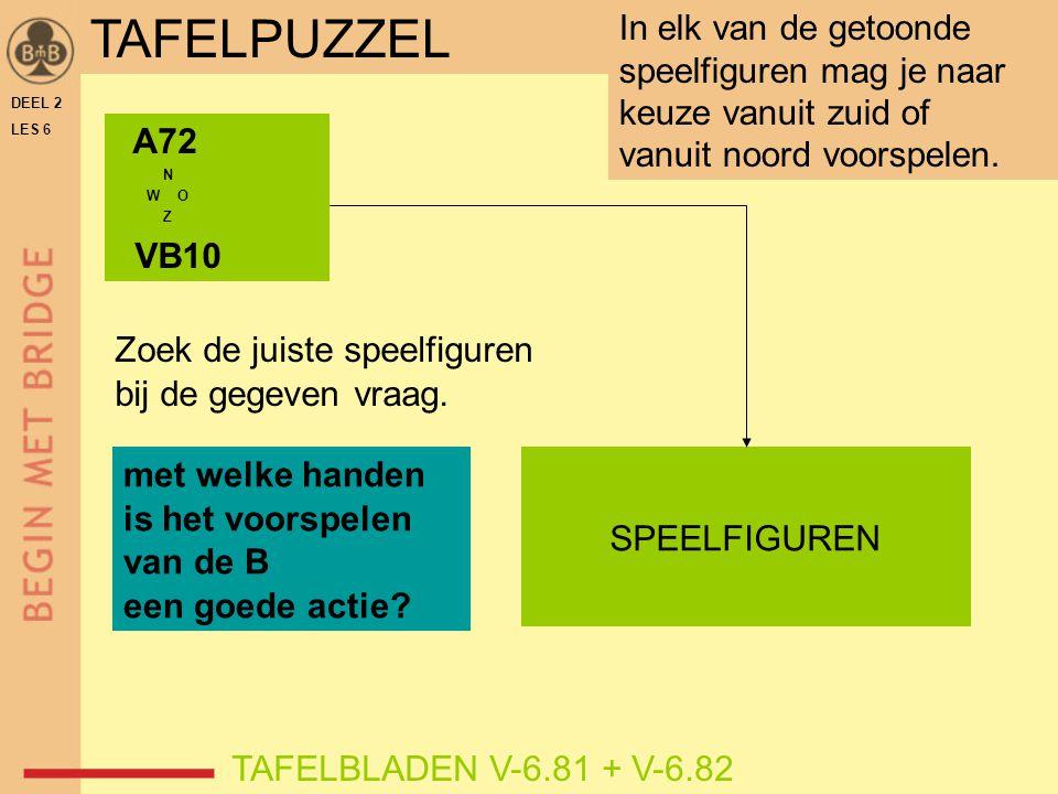 DEEL 2 LES 6 A72 N W O Z VB10 TAFELBLADEN V-6.81 + V-6.82 Zoek de juiste speelfiguren bij de gegeven vraag. met welke handen is het voorspelen van de
