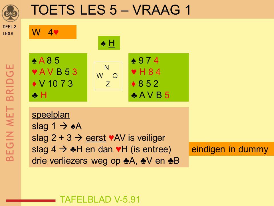 DEEL 2 LES 6 ♠ A 8 5 ♥ A V B 5 3 ♦ V 10 7 3 ♣ H ♠ 9 7 4 ♥ H 8 4 ♦ 8 5 2 ♣ A V B 5 N W O Z TAFELBLAD V-5.91 speelplan slag 1  ♠A slag 2 + 3  eerst ♥A