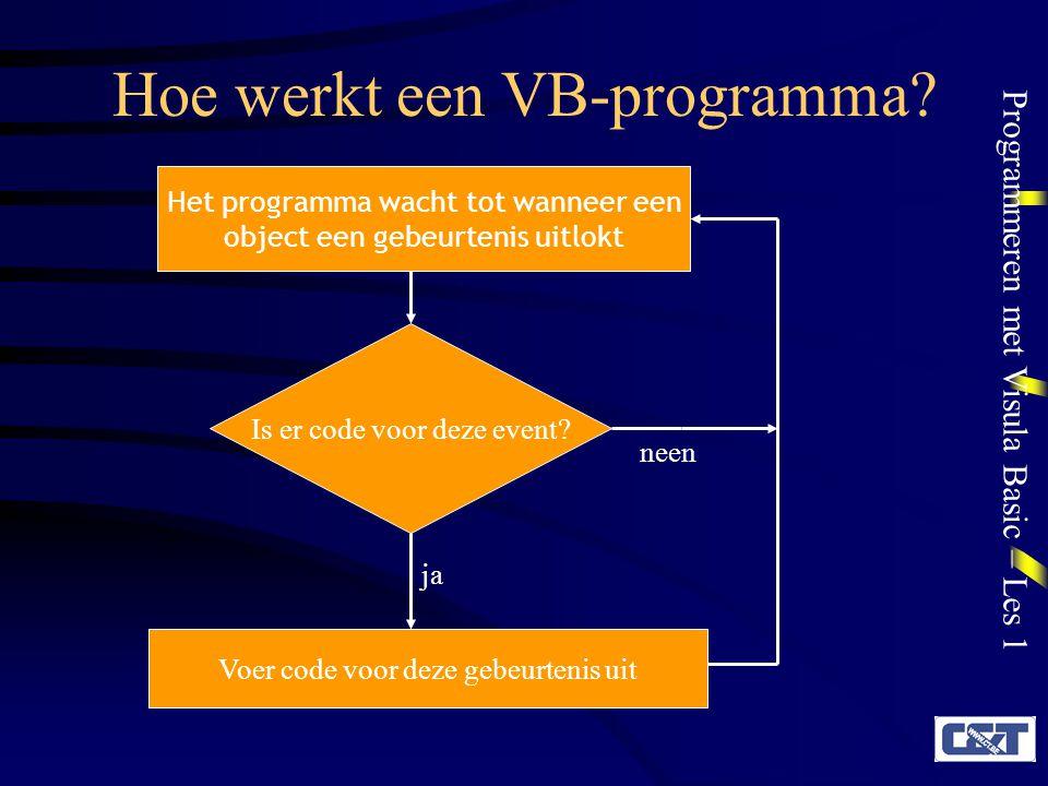 Programmeren met Visula Basic – Les 1 Hoe werkt een VB-programma? Het programma wacht tot wanneer een object een gebeurtenis uitlokt Voer code voor de