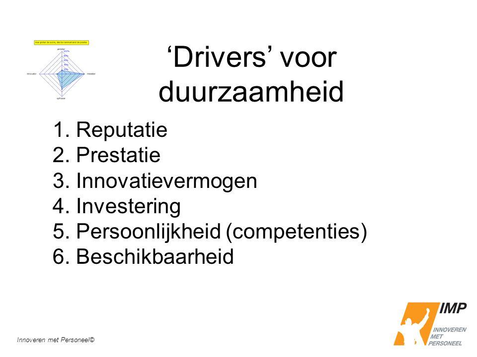'Drivers' voor duurzaamheid 1. Reputatie 2. Prestatie 3. Innovatievermogen 4. Investering 5. Persoonlijkheid (competenties) 6. Beschikbaarheid Innover