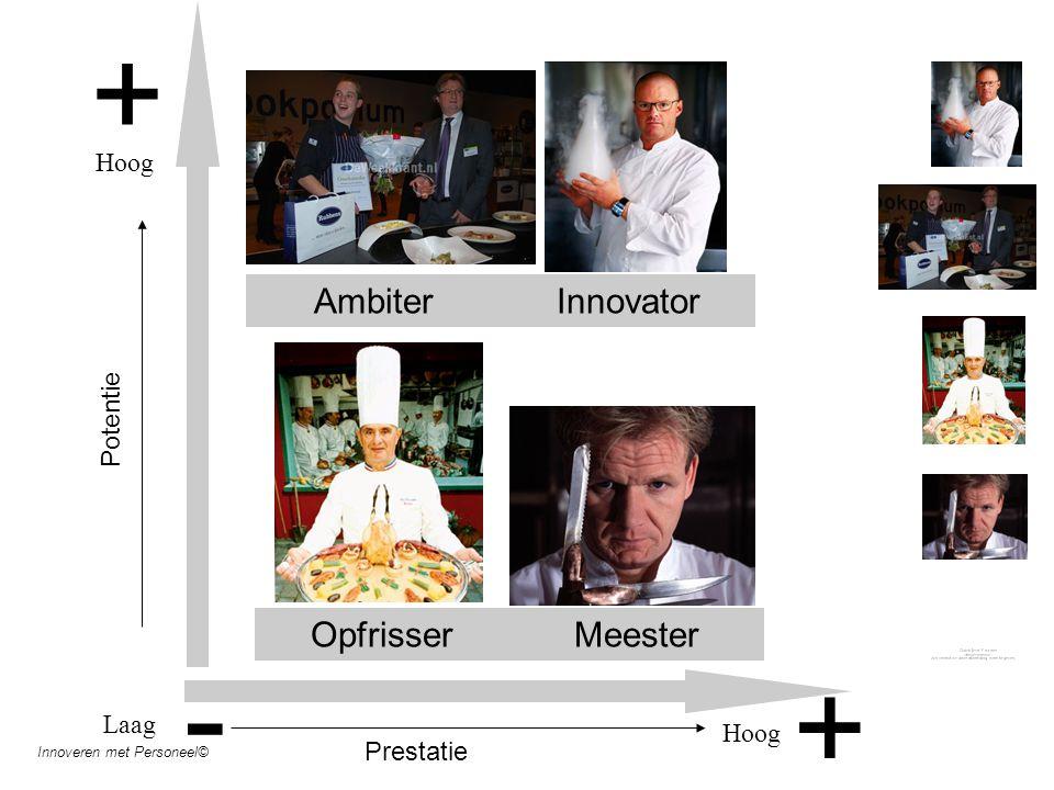 AmbiterInnovator OpfrisserMeester + + Laag Hoog Potentie - Hoog Prestatie Innoveren met Personeel©