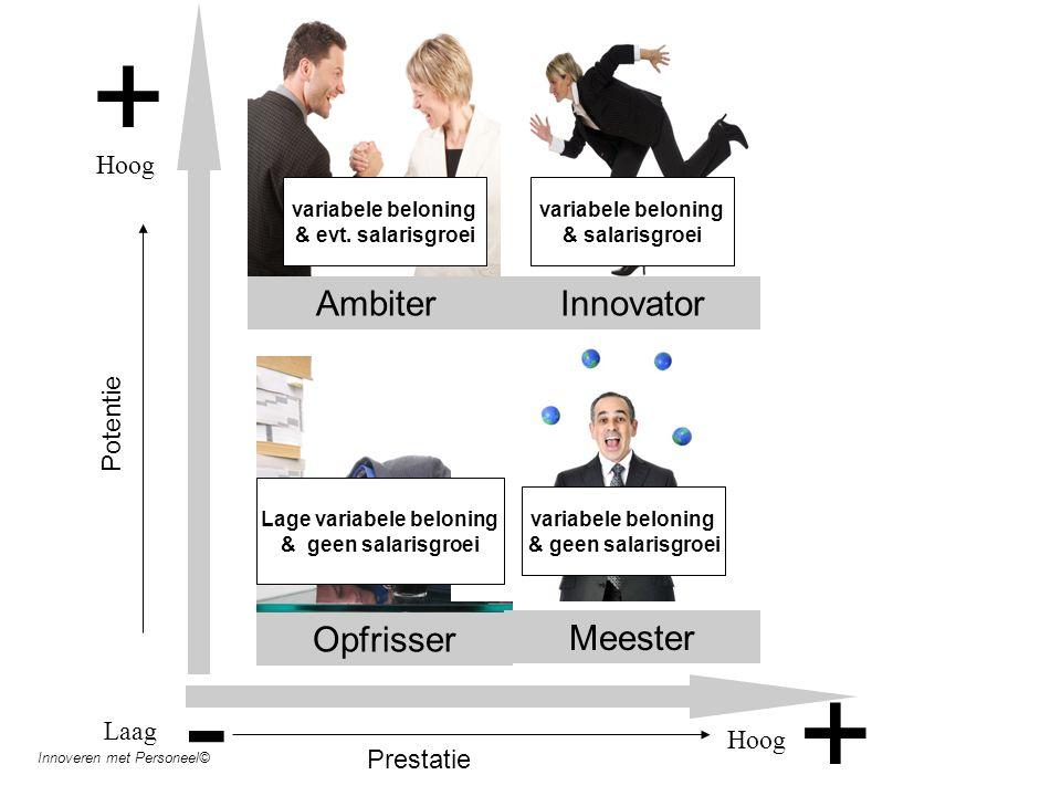 + + Ambiter Innovator Opfrisser Meester Laag Hoog Potentie - Hoog Prestatie Innoveren met Personeel© variabele beloning & evt. salarisgroei variabele