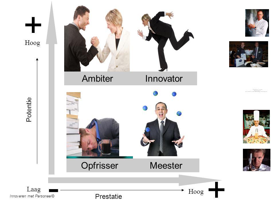 + + Ambiter Innovator Opfrisser Meester Laag Hoog Potentie - Hoog Prestatie Innoveren met Personeel©