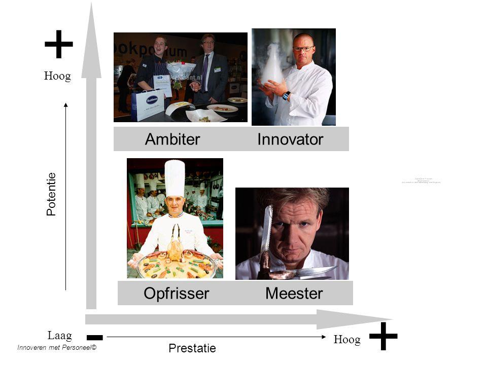 + + AmbiterInnovator OpfrisserMeester Laag Hoog Potentie - Hoog Prestatie Innoveren met Personeel©