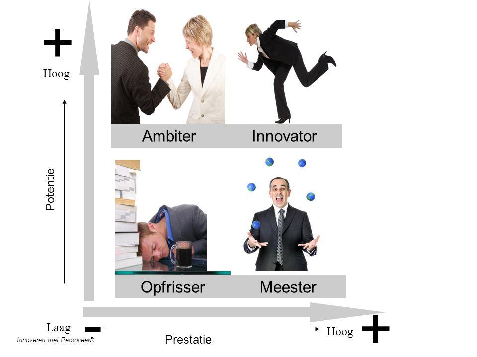 Ambiter Opfrisser Meester Innovator + + Laag Hoog Potentie - Hoog Prestatie Innoveren met Personeel©
