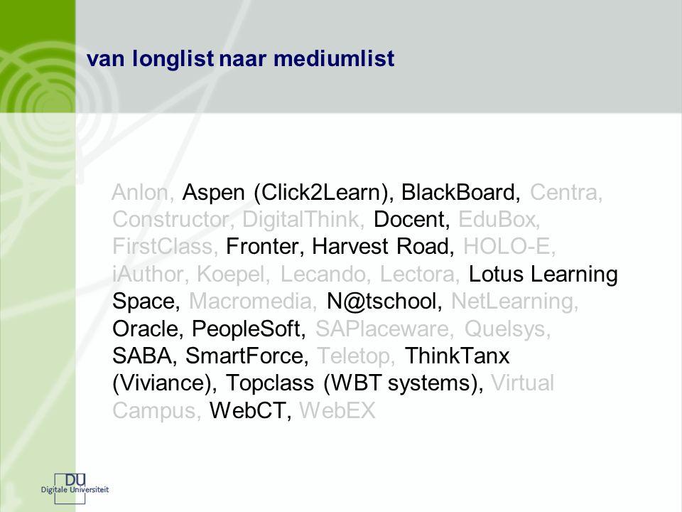 van longlist naar mediumlist Anlon, Aspen (Click2Learn), BlackBoard, Centra, Constructor, DigitalThink, Docent, EduBox, FirstClass, Fronter, Harvest Road, HOLO-E, iAuthor, Koepel, Lecando, Lectora, Lotus Learning Space, Macromedia, N@tschool, NetLearning, Oracle, PeopleSoft, SAPlaceware, Quelsys, SABA, SmartForce, Teletop, ThinkTanx (Viviance), Topclass (WBT systems), Virtual Campus, WebCT, WebEX