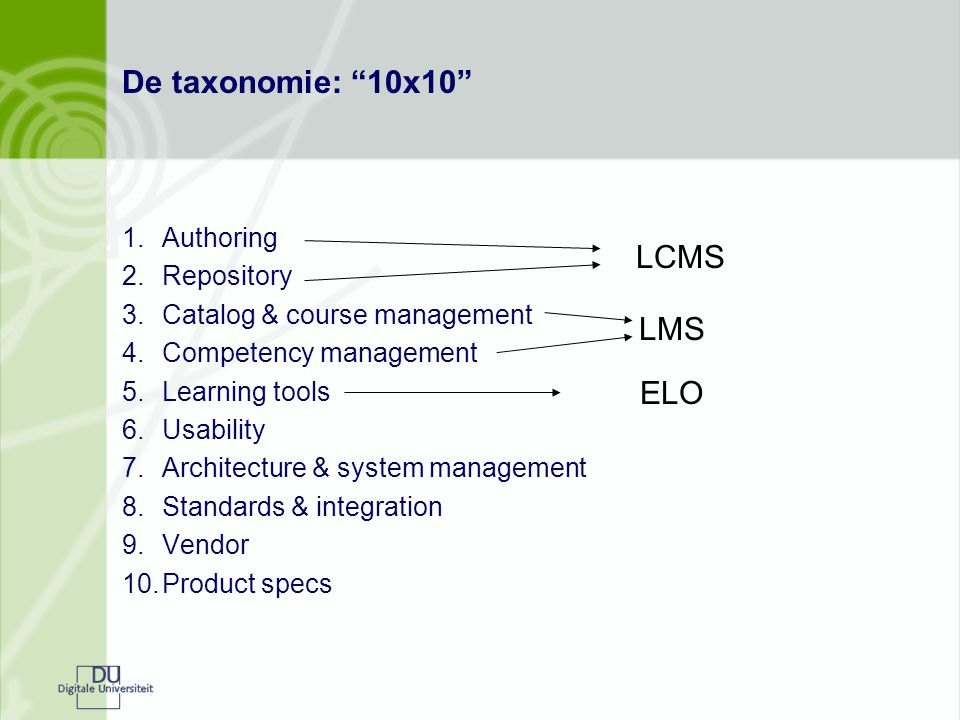 De taxonomie: 10x10 1.Authoring 2.Repository 3.Catalog & course management 4.Competency management 5.Learning tools 6.Usability 7.Architecture & system management 8.Standards & integration 9.Vendor 10.Product specs ELO LCMS LMS
