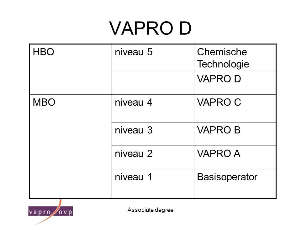 Associate degree Geschiedenis Vraag vanuit bedrijfsleven naar een hoger niveau dan VAPRO-C, maar geen HBO- bachelorniveau Overleg met 3 bekostigde hogescholen opgestart in 1998 Afspraken gemaakt, start in 1999 Na twee jaar het VAPRO-D diploma (= branchediploma), dan nog twee jaar tot bachelordiploma