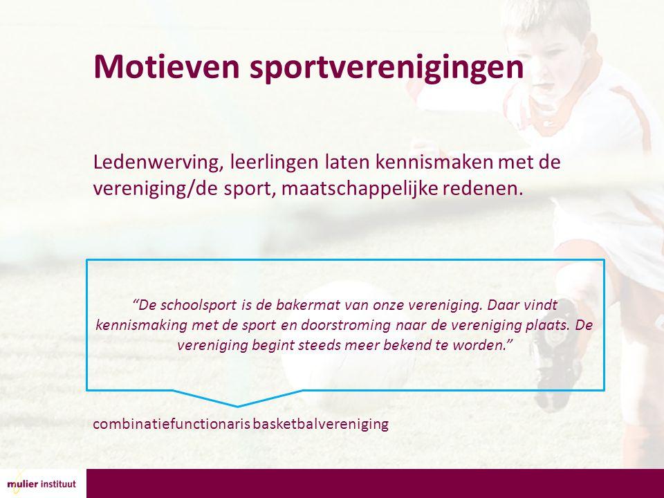 Motieven sportverenigingen Ledenwerving, leerlingen laten kennismaken met de vereniging/de sport, maatschappelijke redenen.