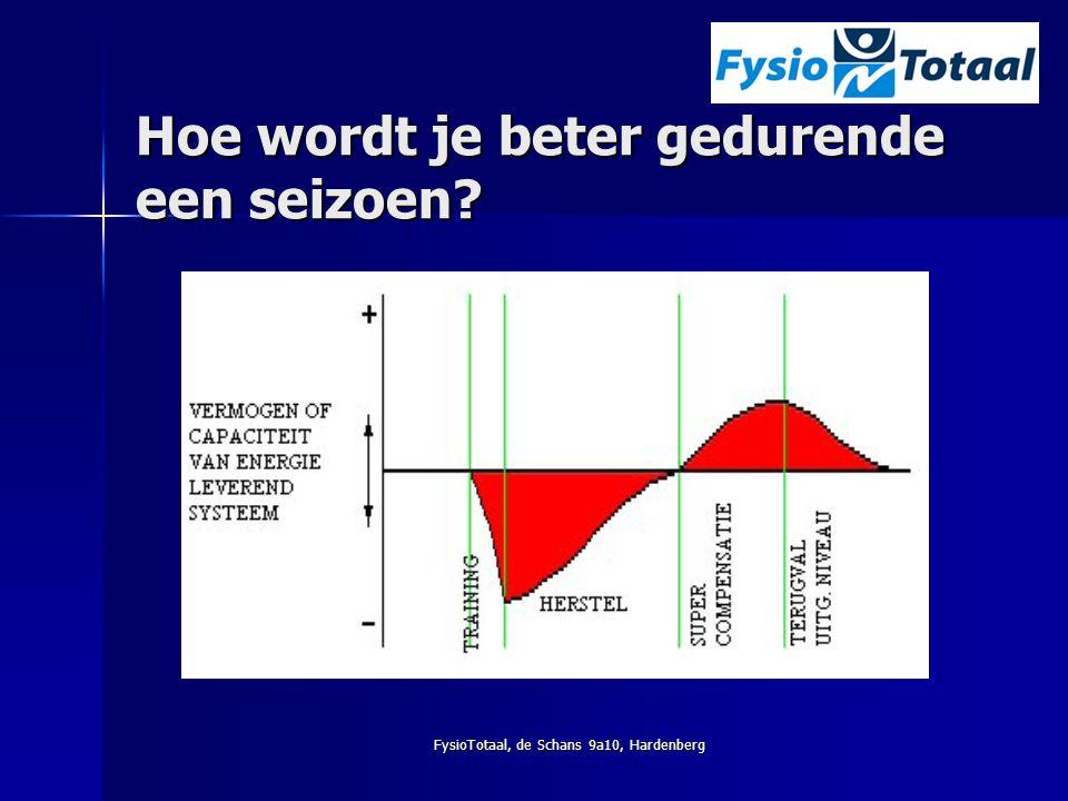 FysioTotaal, de Schans 9a10, Hardenberg Hoe wordt je beter gedurende een seizoen?