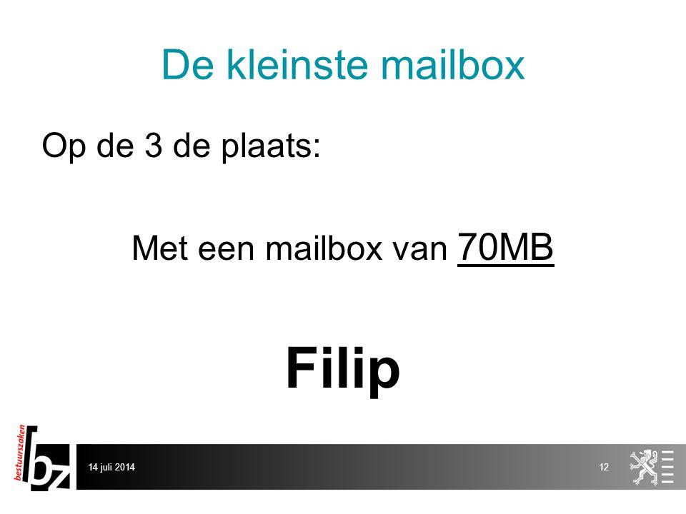 De kleinste mailbox Op de 3 de plaats: Met een mailbox van 70MB Filip 14 juli 201412