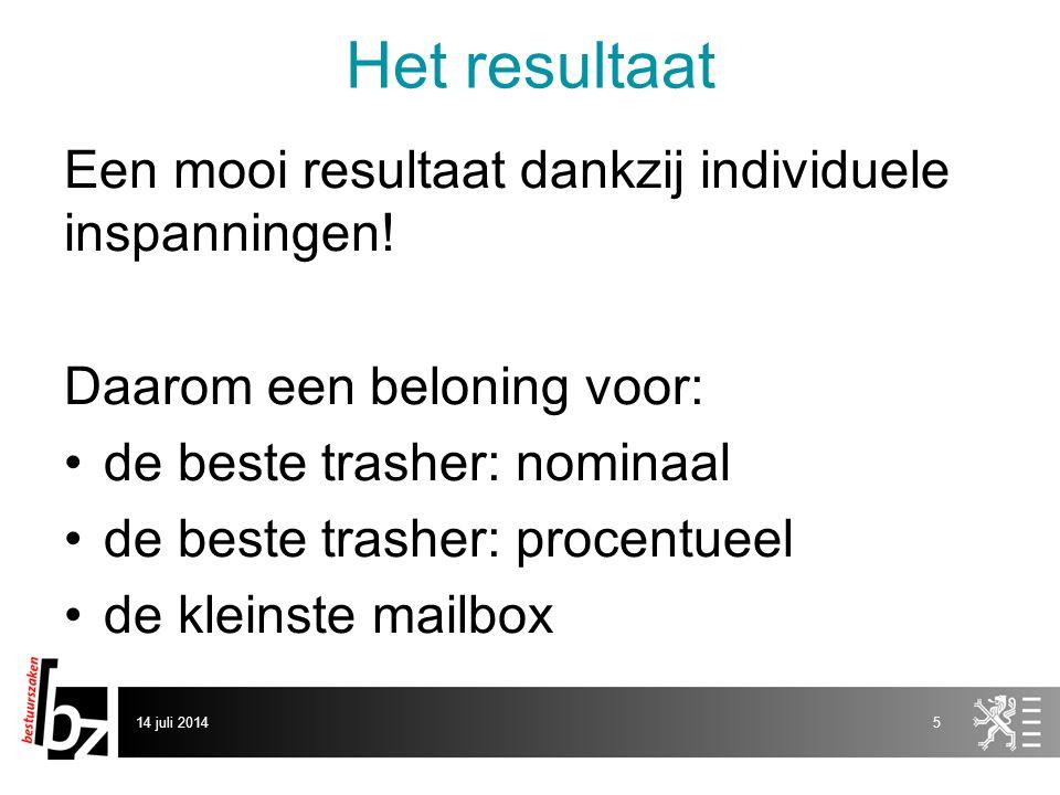 Het resultaat Een mooi resultaat dankzij individuele inspanningen! Daarom een beloning voor: de beste trasher: nominaal de beste trasher: procentueel
