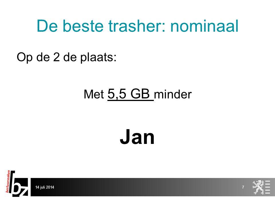 De beste trasher: nominaal Op de 1 de plaats: Met 6,5 GB minder Karin 14 juli 20148