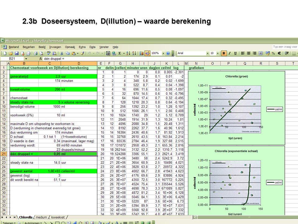 2.3b Doseersysteem, D(illution) – waarde berekening