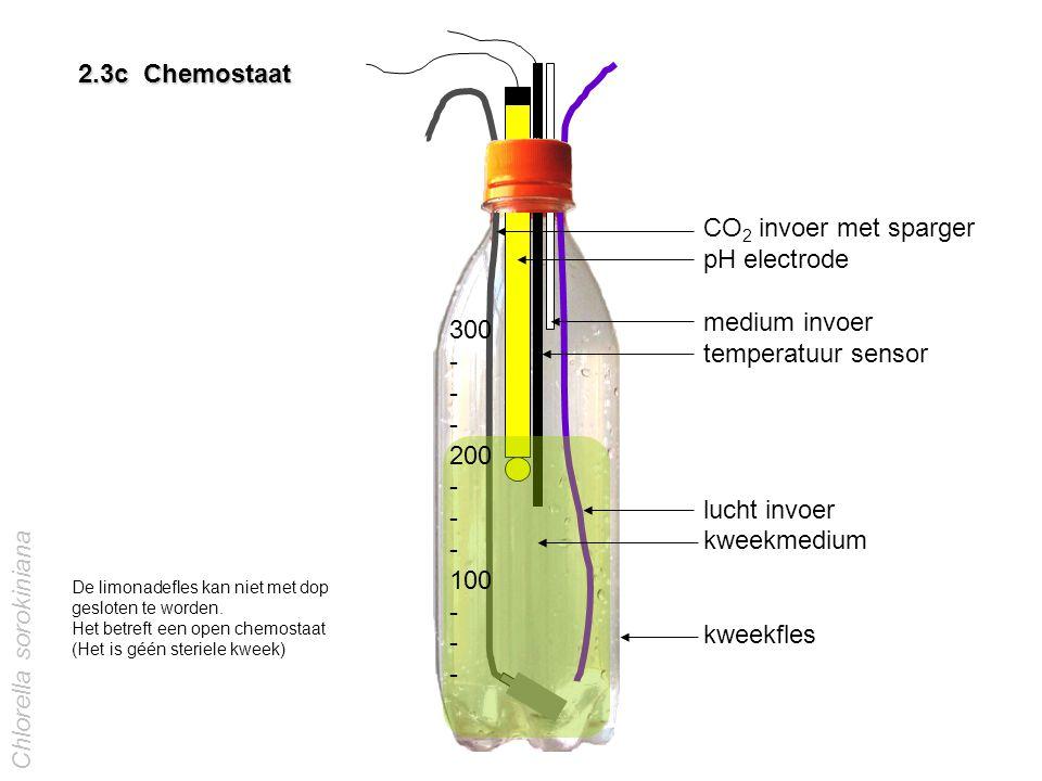 CO 2 invoer met sparger pH electrode medium invoer temperatuur sensor lucht invoer kweekmedium kweekfles 300 - 200 - 100 - 2.3c Chemostaat Chlorella s