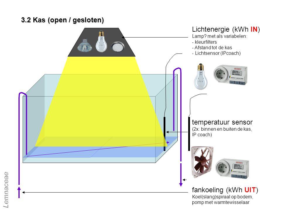 3.2 Kas (open / gesloten) Lichtenergie (kWh IN) Lamp? met als variabelen: - kleurfilters - Afstand tot de kas - Lichtsensor (IPcoach) temperatuur sens