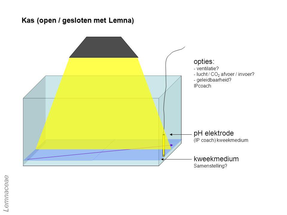 Kas (open / gesloten met Lemna) opties: - ventilatie? - lucht / CO 2 afvoer / invoer? - geleidbaarheid? IPcoach pH elektrode (IP coach) kweekmedium kw