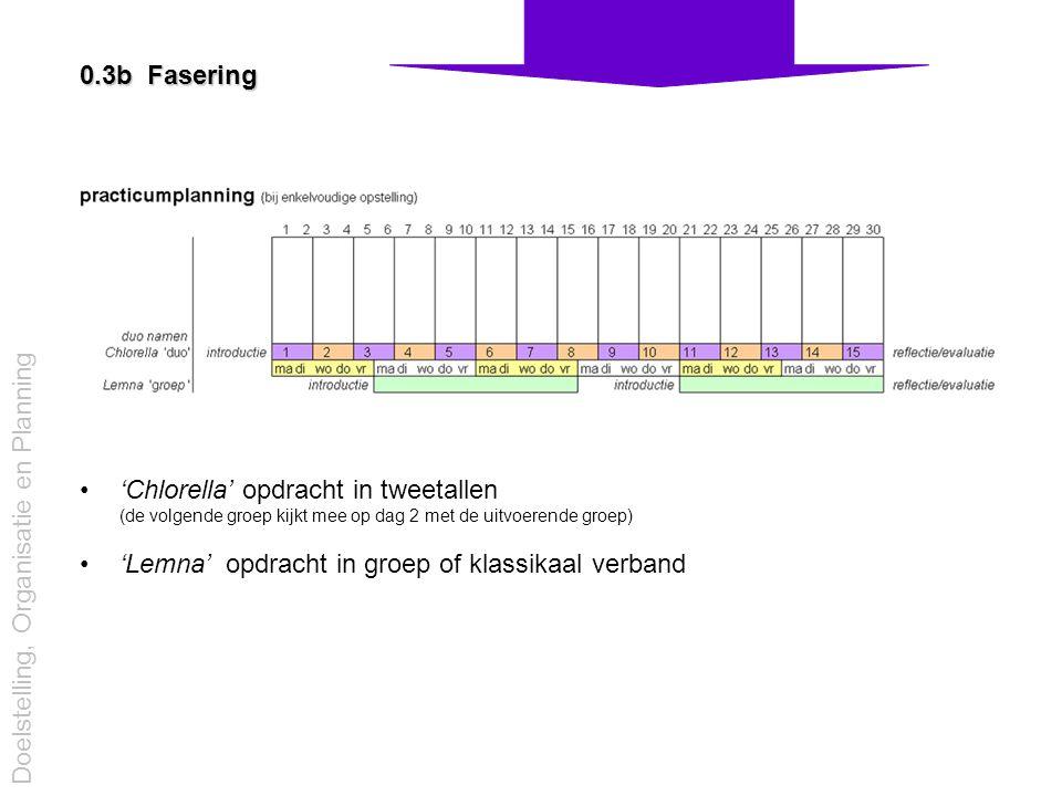 0.3b Fasering 'Chlorella' opdracht in tweetallen (de volgende groep kijkt mee op dag 2 met de uitvoerende groep) 'Lemna' opdracht in groep of klassika