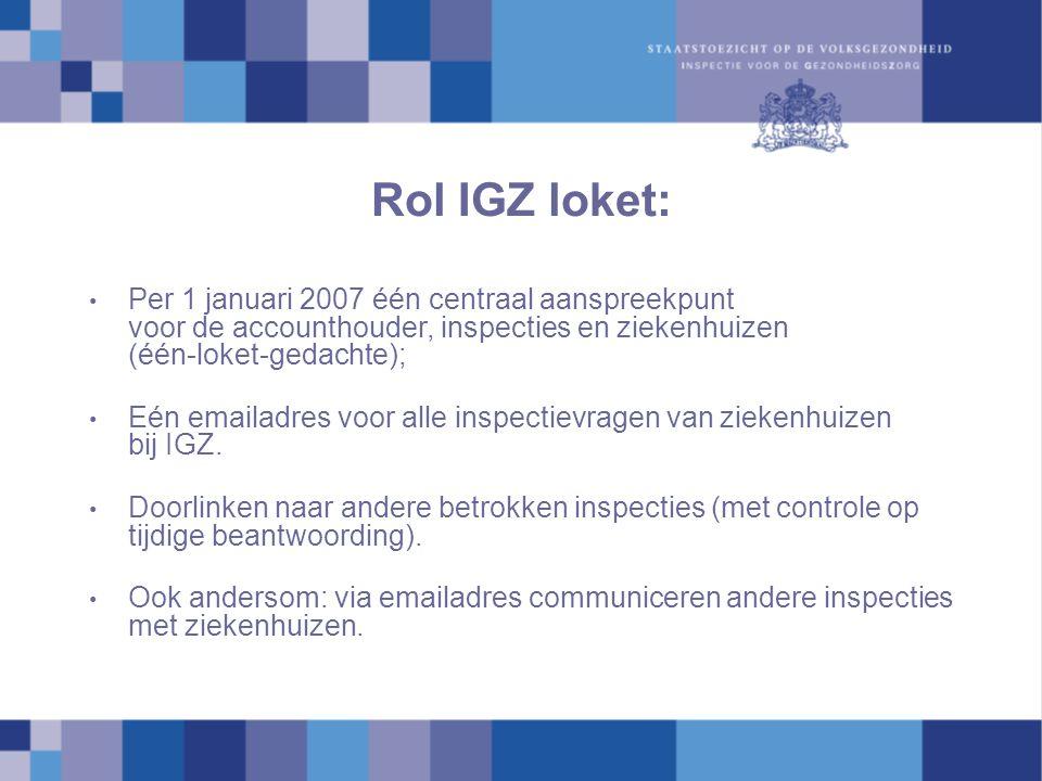 Rol IGZ loket: Per 1 januari 2007 één centraal aanspreekpunt voor de accounthouder, inspecties en ziekenhuizen (één-loket-gedachte); Eén emailadres voor alle inspectievragen van ziekenhuizen bij IGZ.