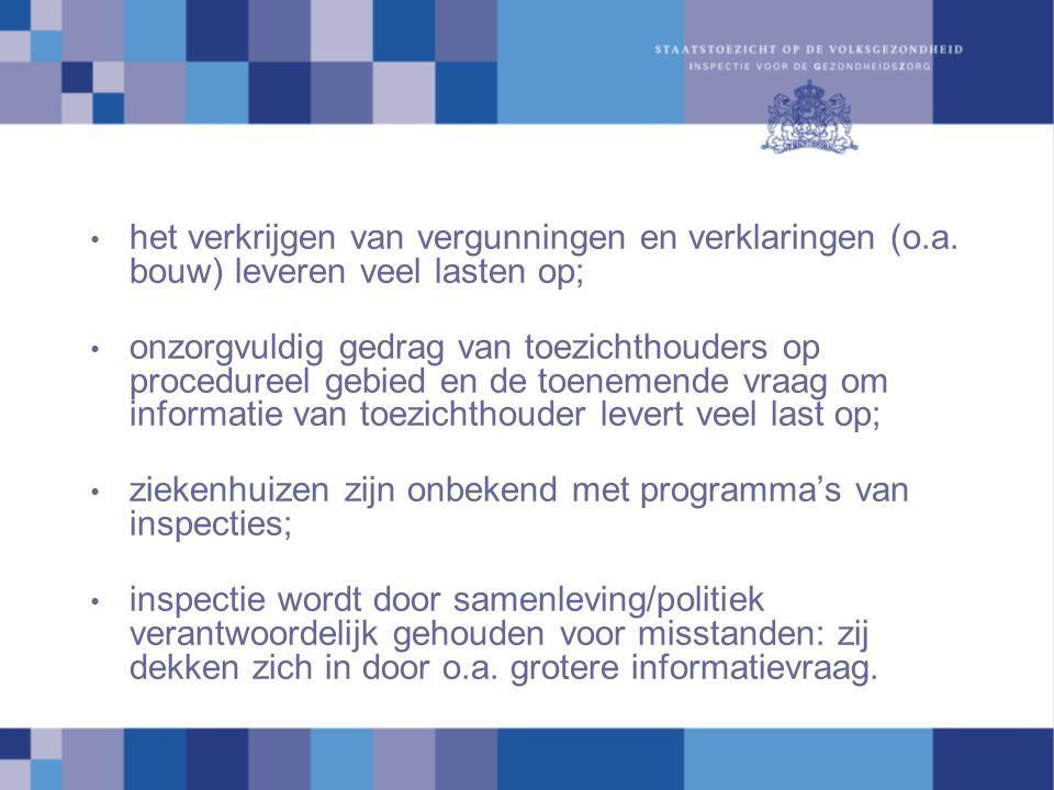 Belangrijkste conclusies: beperking van toezichtslast is mogelijk door jaarlijks integraal inspectieprogramma bekend maken; stroomlijnen van informatiebehoefte; zorgvuldige toezichtprocedure; uitvoeren van inspectieprogramma's op basis van afspraken met de ziekenhuizen.