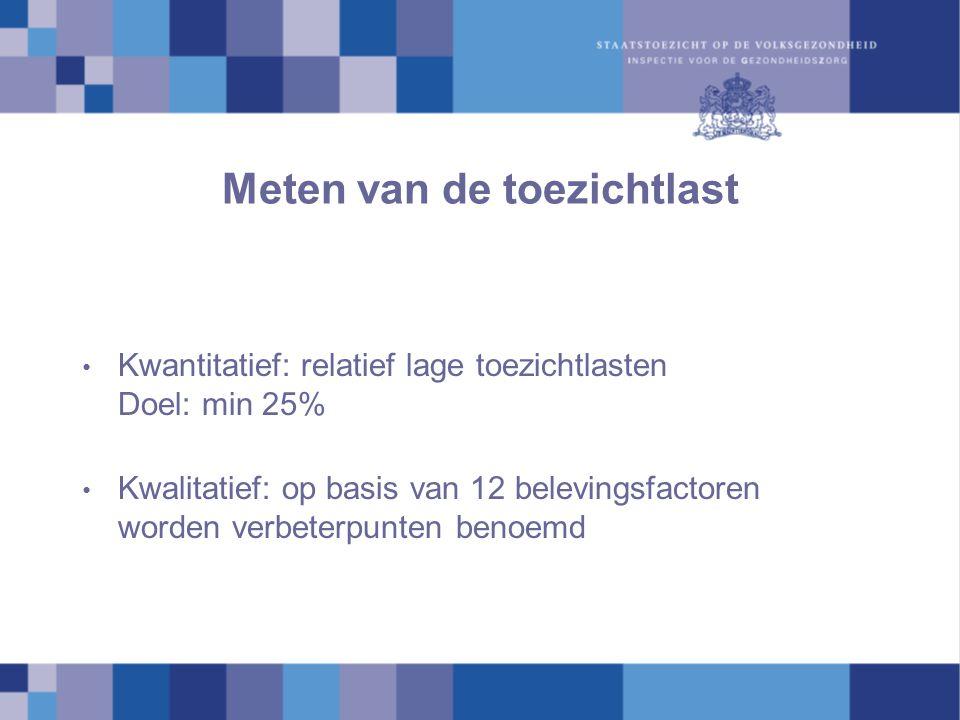 Rol inspecties: Backoffice: contacten tussen ziekenhuizen en inspecties lopen in principe via IGZ-loket en accounthouder Vormen een team voor o.a.