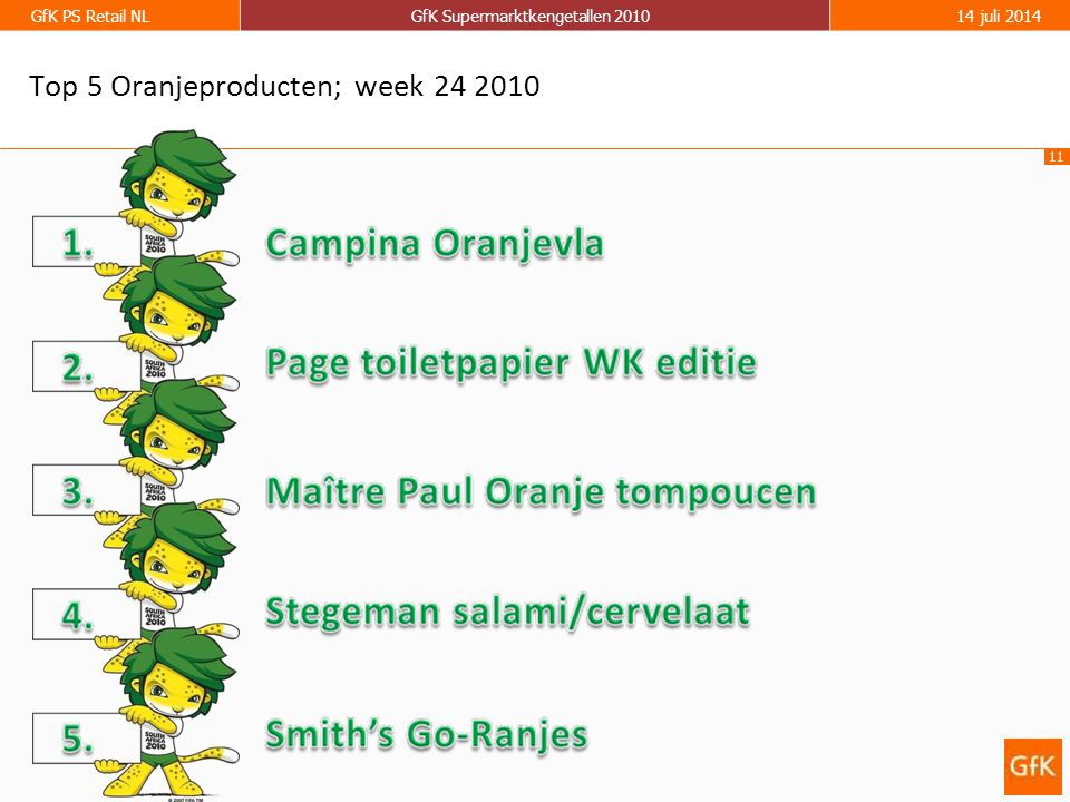 11 GfK PS Retail NLGfK Supermarktkengetallen 201014 juli 2014 Top 5 Oranjeproducten; week 24 2010
