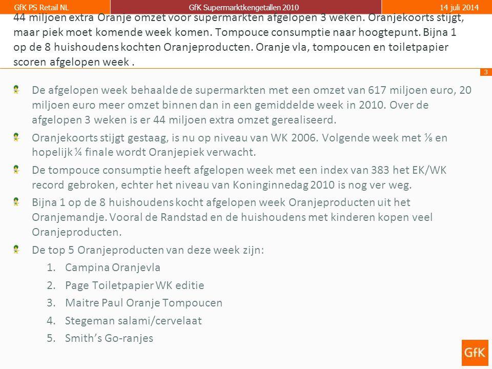 3 GfK PS Retail NLGfK Supermarktkengetallen 201014 juli 2014 44 miljoen extra Oranje omzet voor supermarkten afgelopen 3 weken. Oranjekoorts stijgt, m