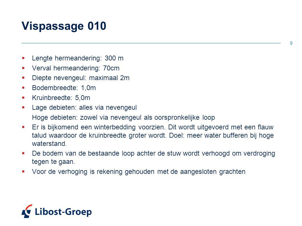 10 Vispassage 020 – Knelpunt 8836-020: Vaste stuw met verval 90 cm